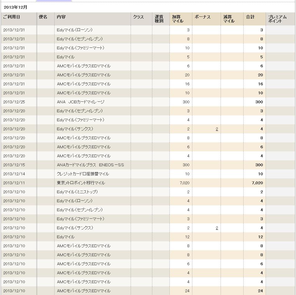 201312_ANA実績報告1.png